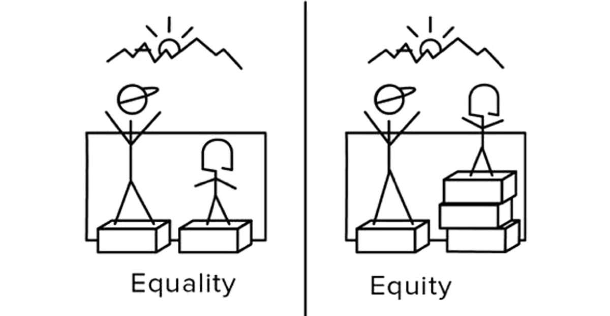 Comparing equality and equity of child rights